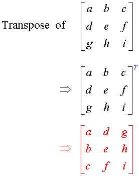 transpose_matrix.jpg