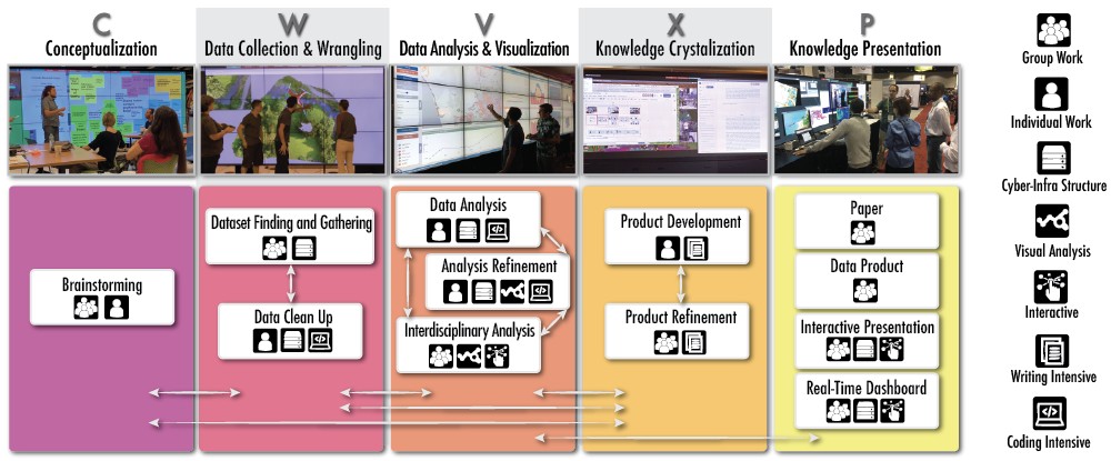 Diagram of the scientific research, development and training enterprise